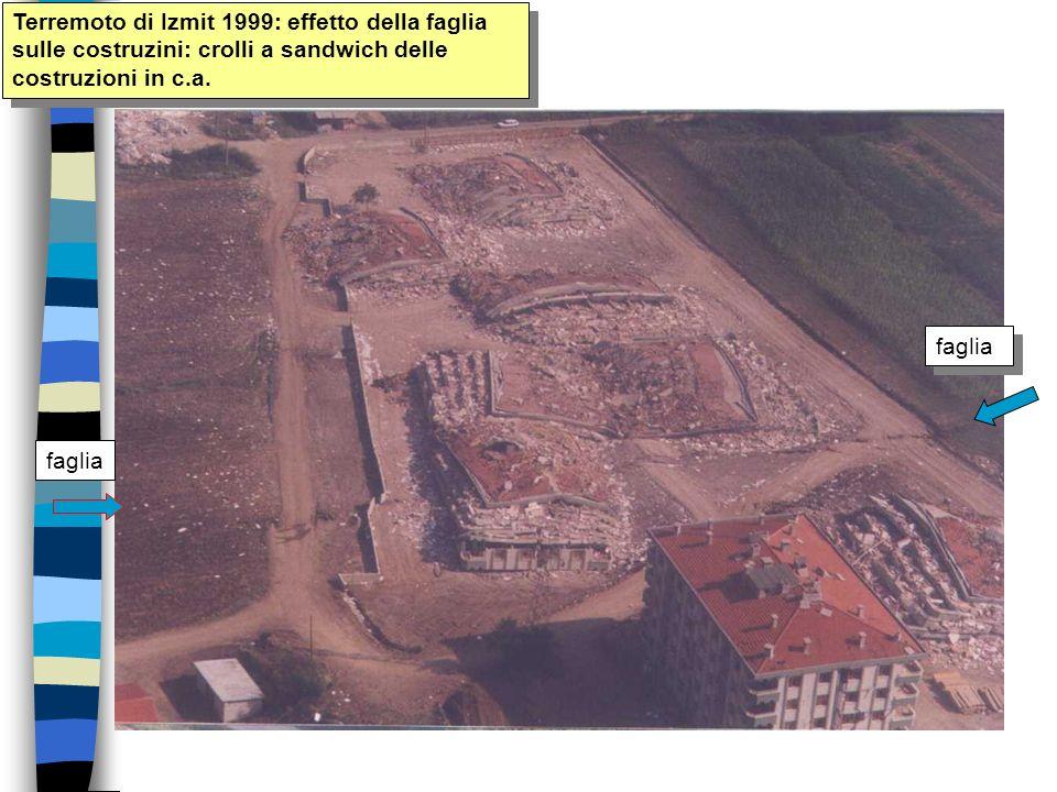 Terremoto di Izmit 1999: effetto della faglia sulle costruzini: crolli a sandwich delle costruzioni in c.a.