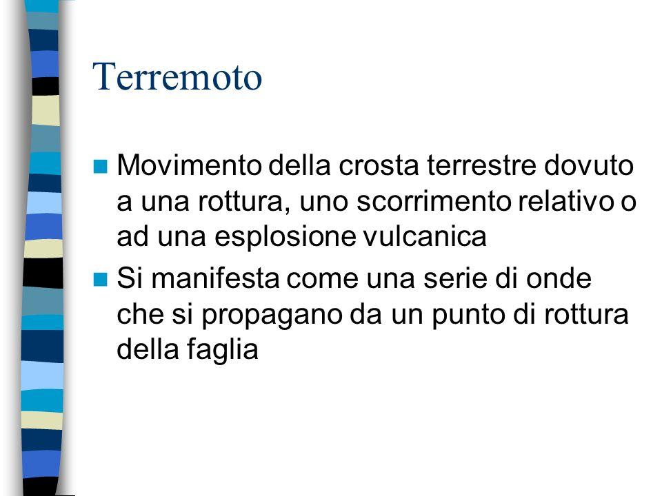Terremoto Movimento della crosta terrestre dovuto a una rottura, uno scorrimento relativo o ad una esplosione vulcanica.