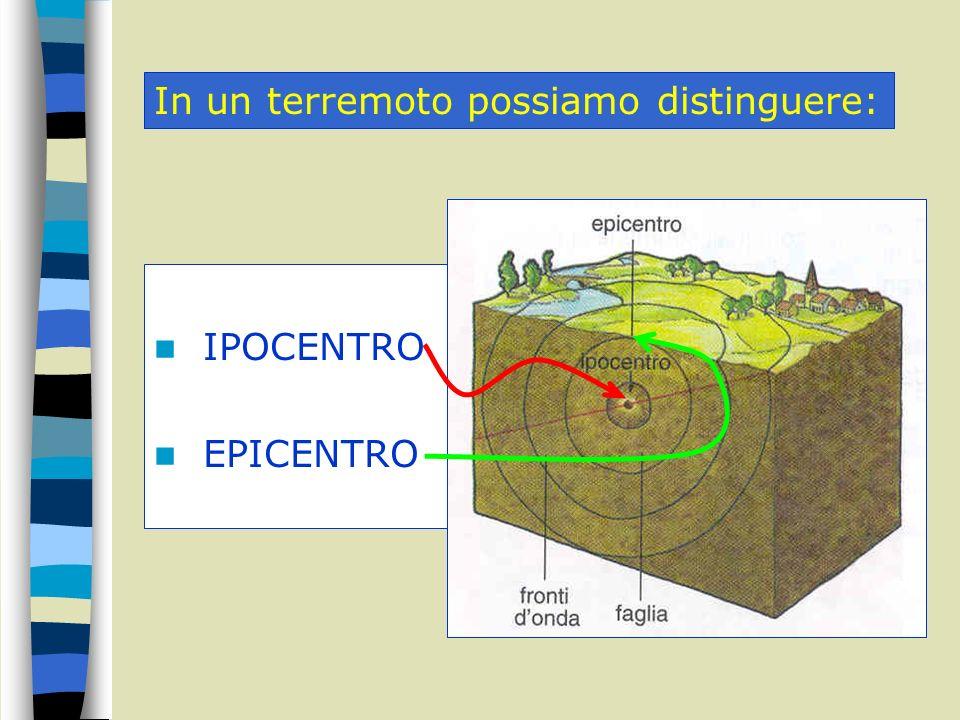 In un terremoto possiamo distinguere: