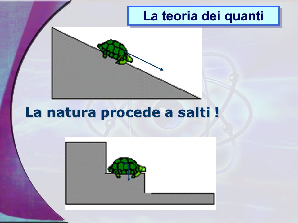 La teoria dei quanti La natura procede a salti !