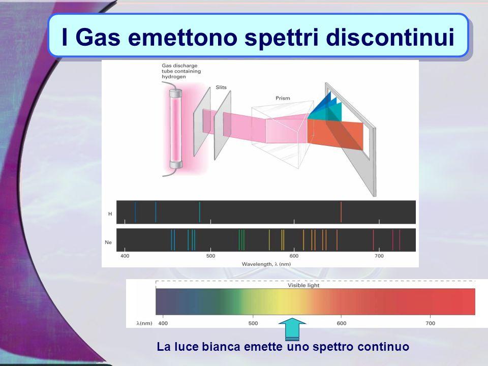 I Gas emettono spettri discontinui