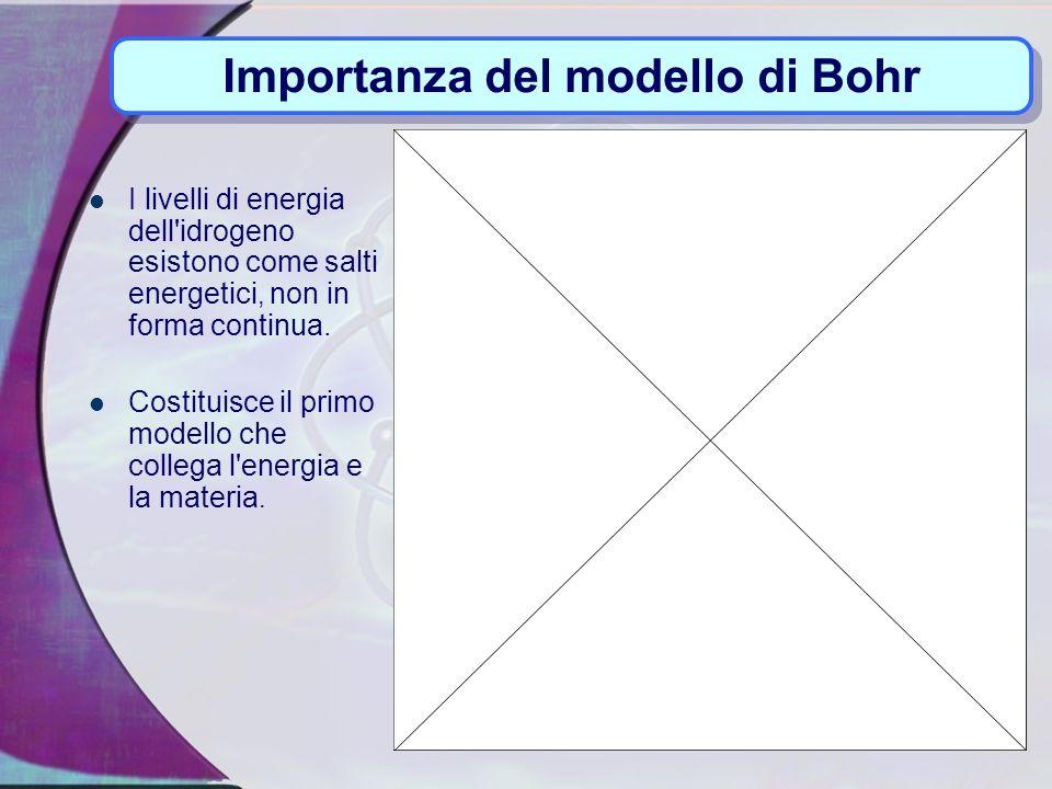 Importanza del modello di Bohr