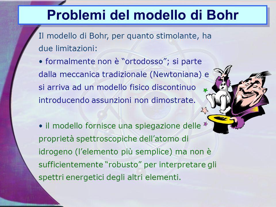Problemi del modello di Bohr