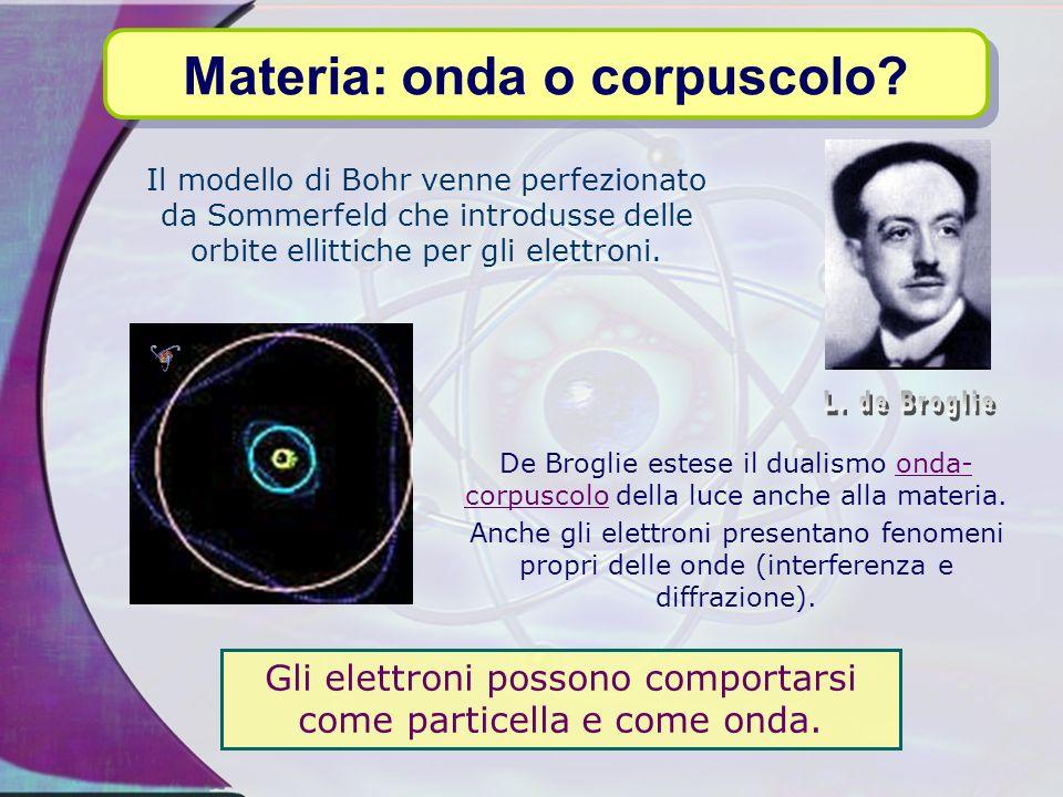 Materia: onda o corpuscolo
