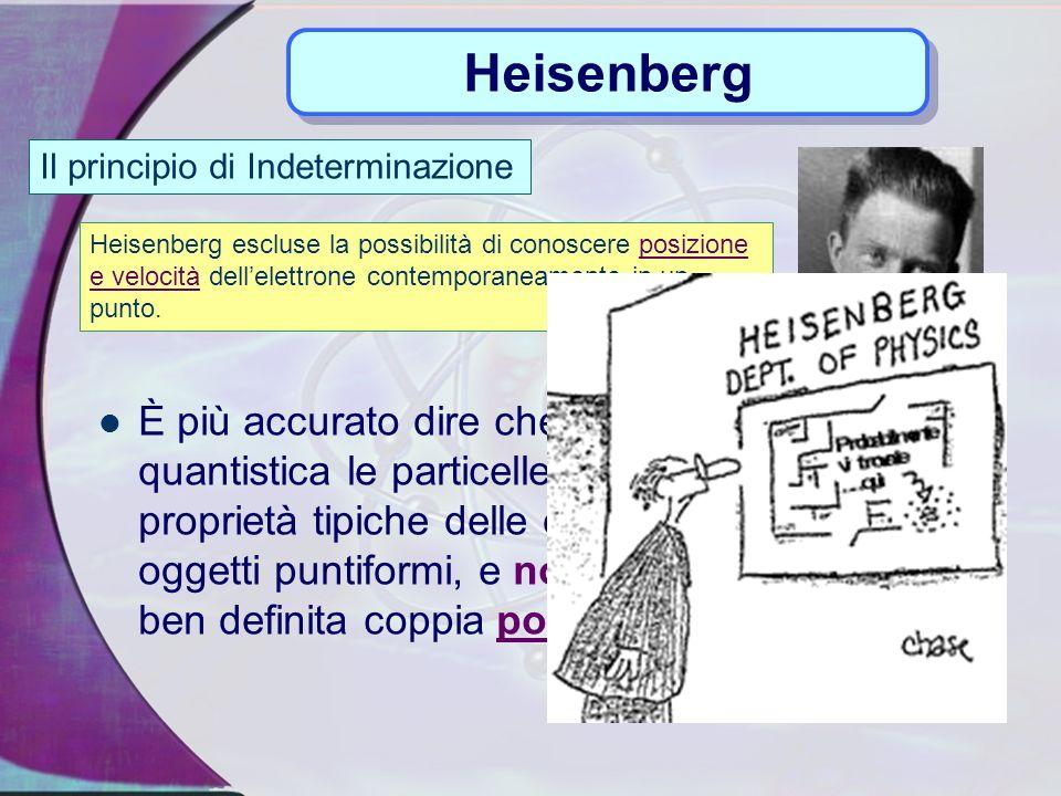 Heisenberg Il principio di Indeterminazione.