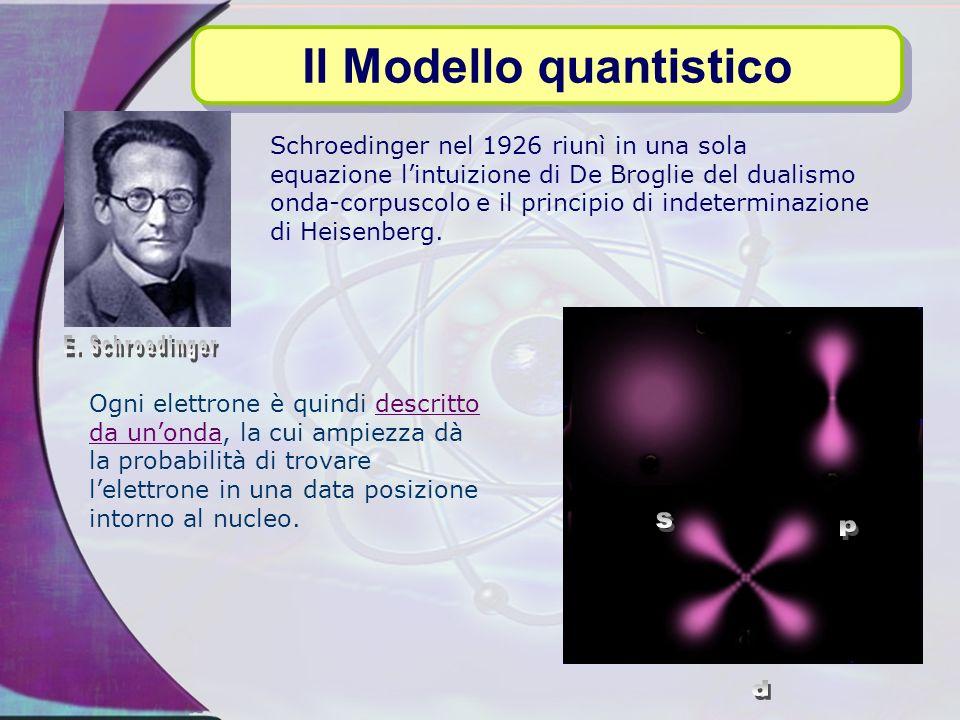 Il Modello quantistico