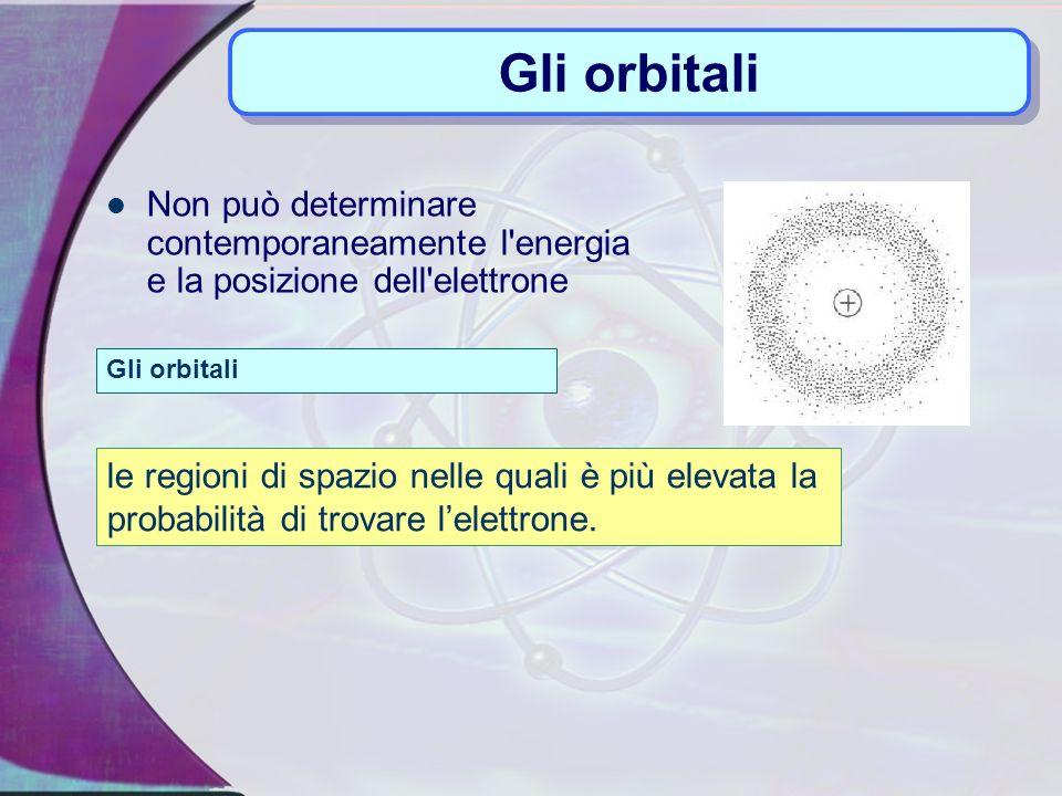 Gli orbitali Non può determinare contemporaneamente l energia e la posizione dell elettrone. Gli orbitali.