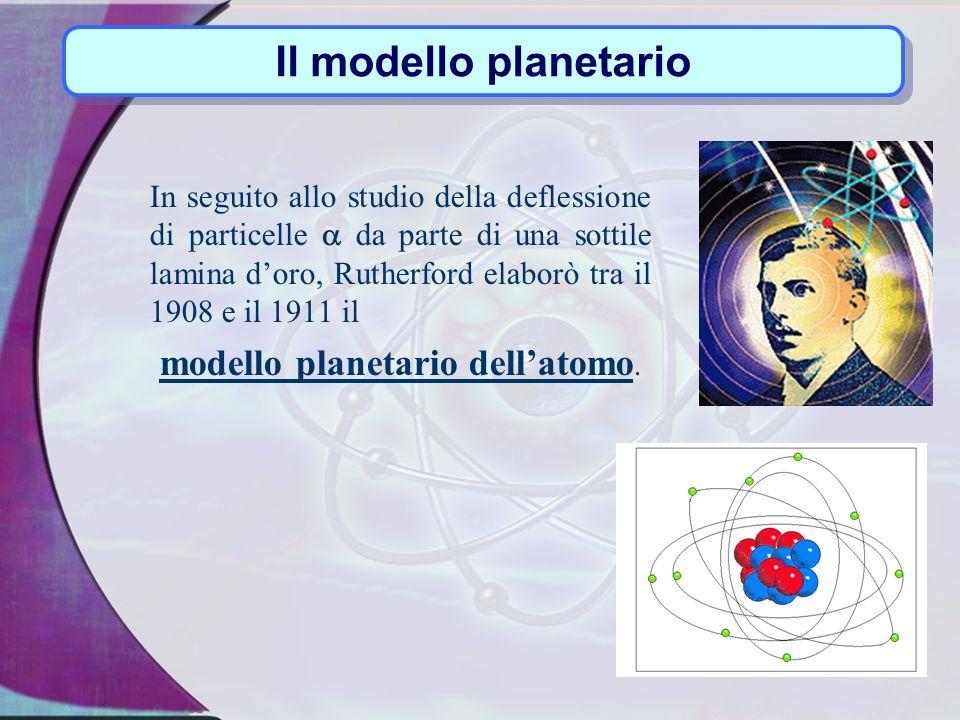 modello planetario dell'atomo.