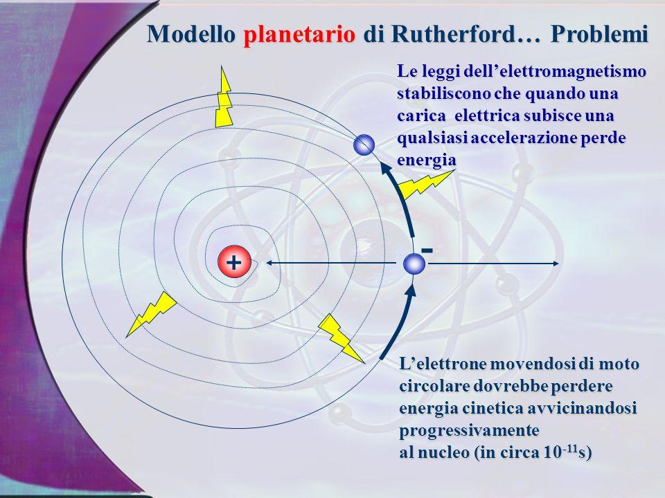 - Modello planetario di Rutherford… Problemi +