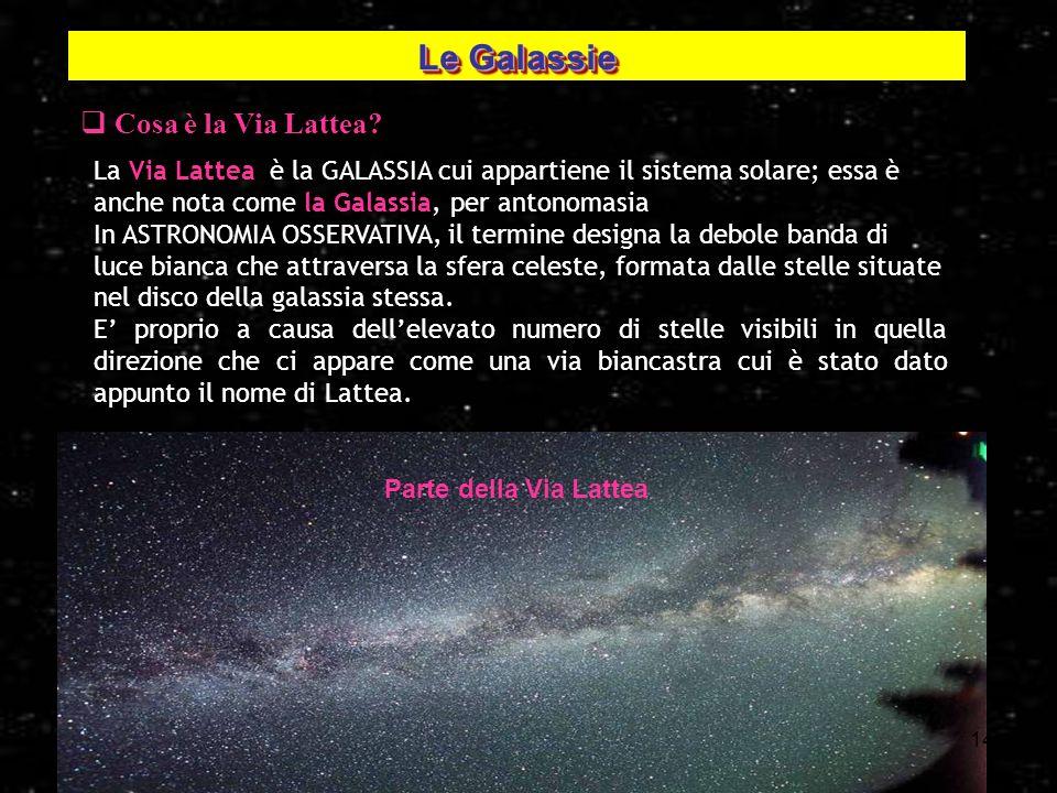 Le Galassie Cosa è la Via Lattea