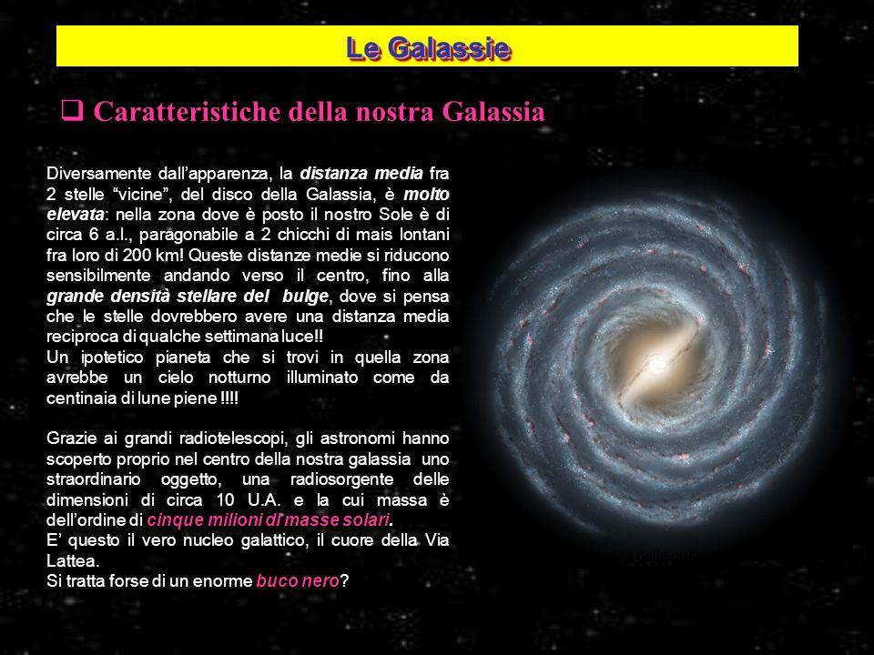 Caratteristiche della nostra Galassia