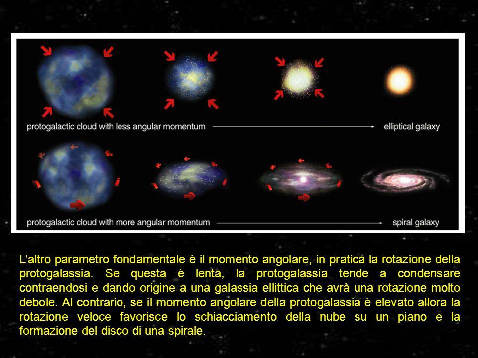 L'altro parametro fondamentale è il momento angolare, in pratica la rotazione della protogalassia. Se questa è lenta, la protogalassia tende a condensare contraendosi e dando origine a una galassia ellittica che avrà una rotazione molto debole. Al contrario, se il momento angolare della protogalassia è elevato allora la rotazione veloce favorisce lo schiacciamento della nube su un piano e la formazione del disco di una spirale.