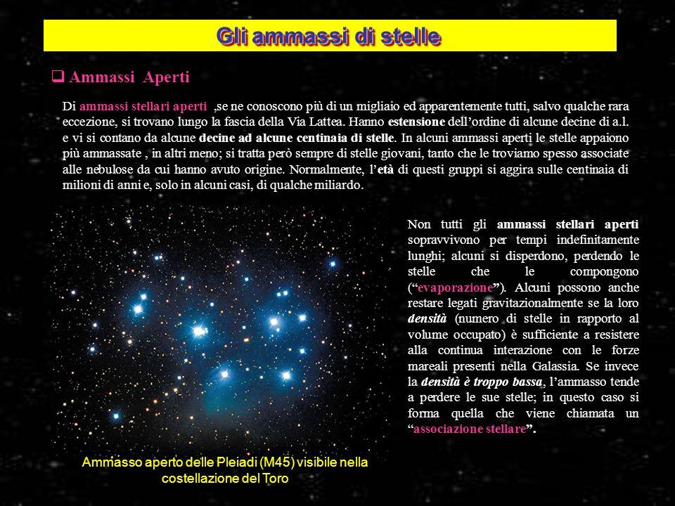 Gli ammassi di stelle Ammassi Aperti
