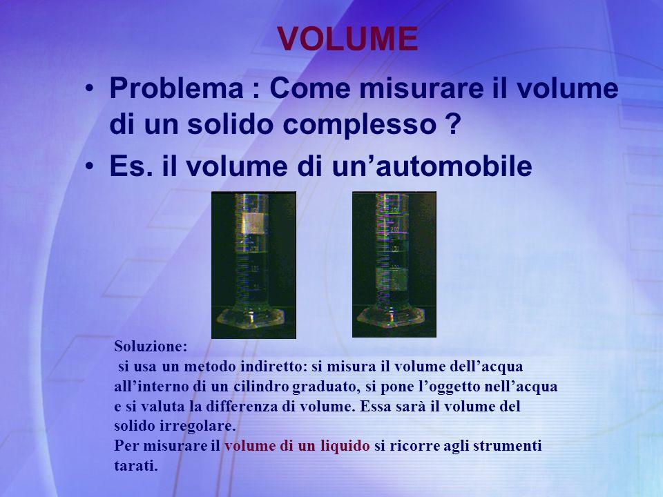 VOLUME Problema : Come misurare il volume di un solido complesso