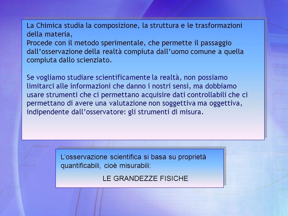 La Chimica studia la composizione, la struttura e le trasformazioni della materia,