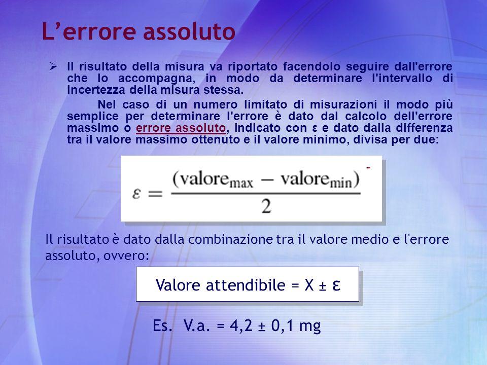 L'errore assoluto Valore attendibile = X ± ε Es. V.a. = 4,2 ± 0,1 mg