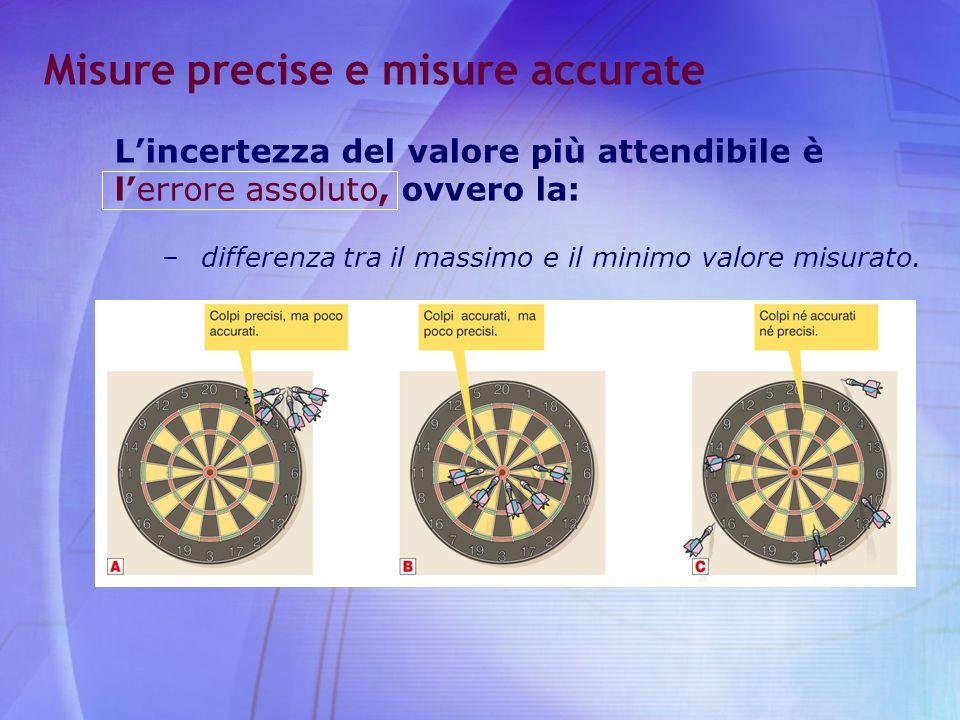 Misure precise e misure accurate