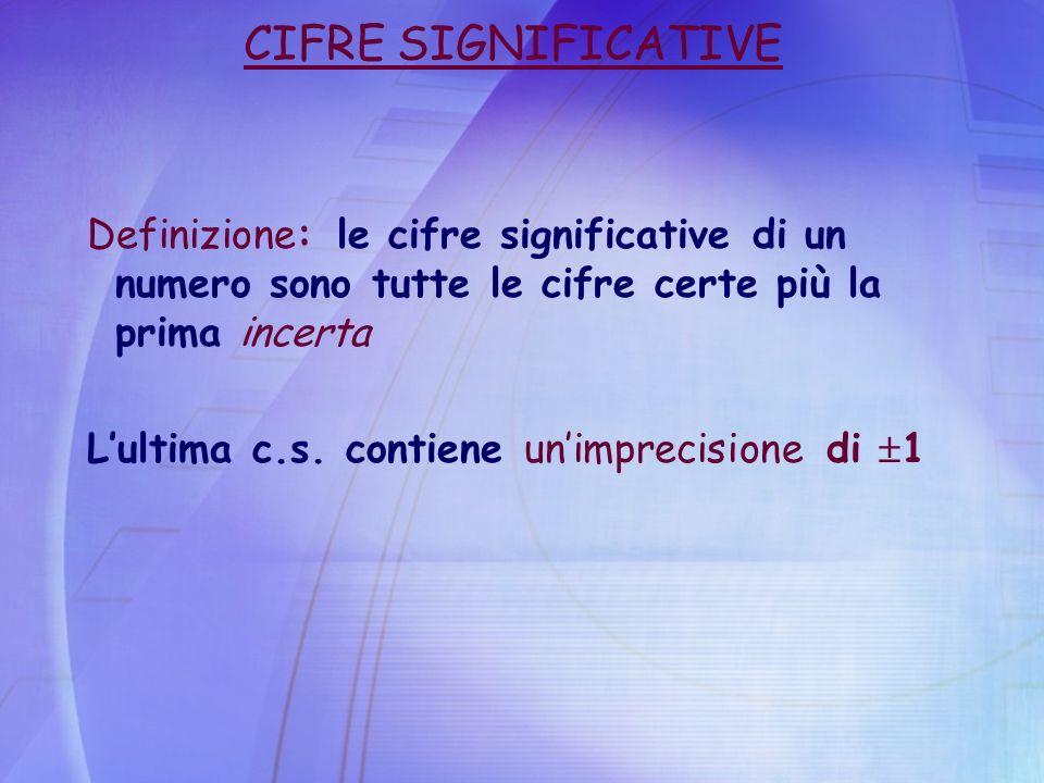 CIFRE SIGNIFICATIVE Definizione: le cifre significative di un numero sono tutte le cifre certe più la prima incerta.