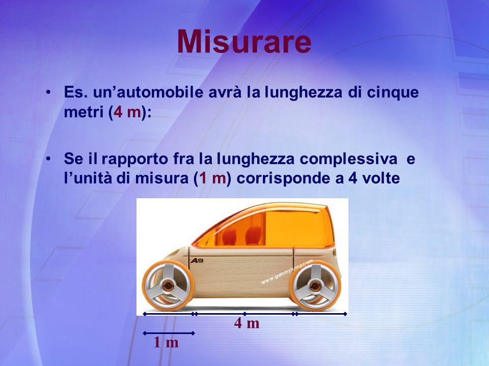 Misurare Es. un'automobile avrà la lunghezza di cinque metri (4 m):