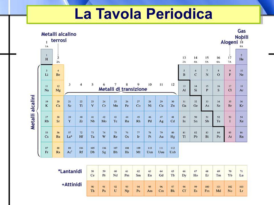 La Tavola Periodica Prof. Paolo Abis
