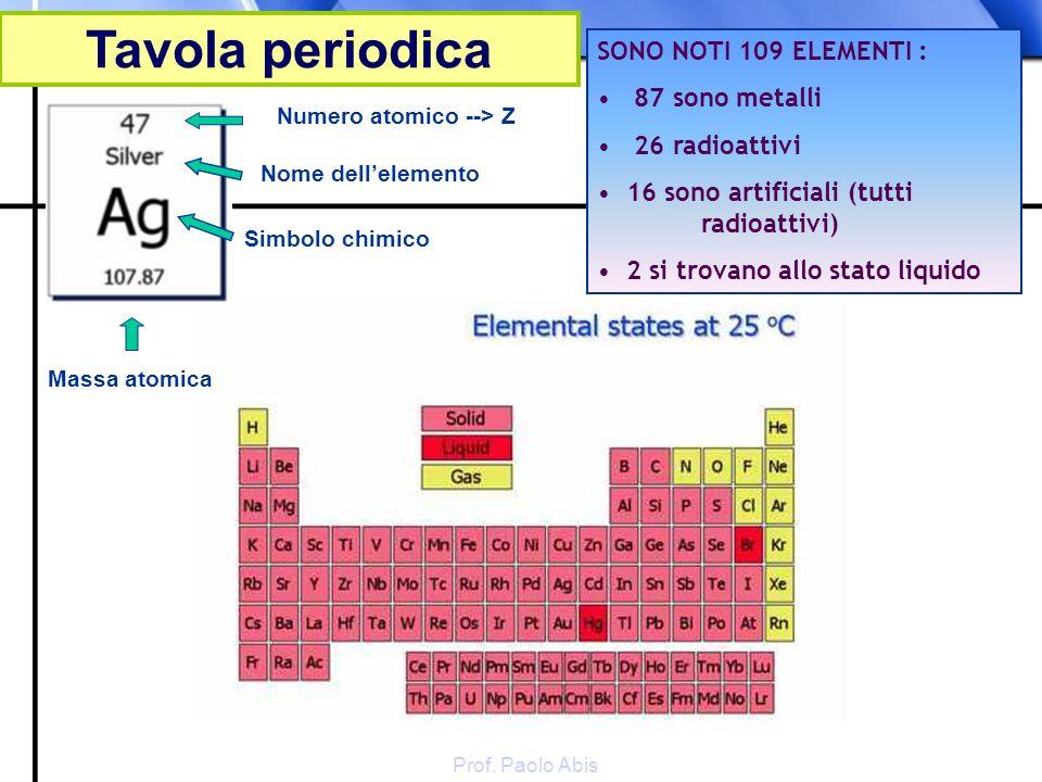Tavola periodica SONO NOTI 109 ELEMENTI : 87 sono metalli