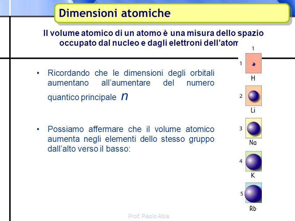 Dimensioni atomiche Il volume atomico di un atomo è una misura dello spazio occupato dal nucleo e dagli elettroni dell'atomo.