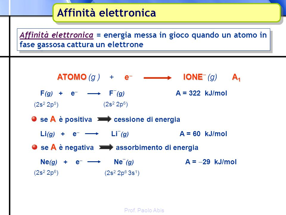 Affinità elettronica Affinità elettronica