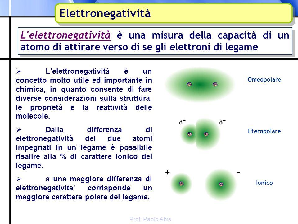 Elettronegatività L elettronegatività è una misura della capacità di un atomo di attirare verso di se gli elettroni di legame.