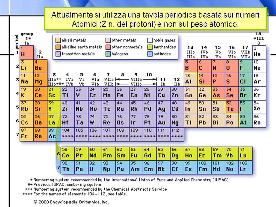 Attualmente si utilizza una tavola periodica basata sui numeri