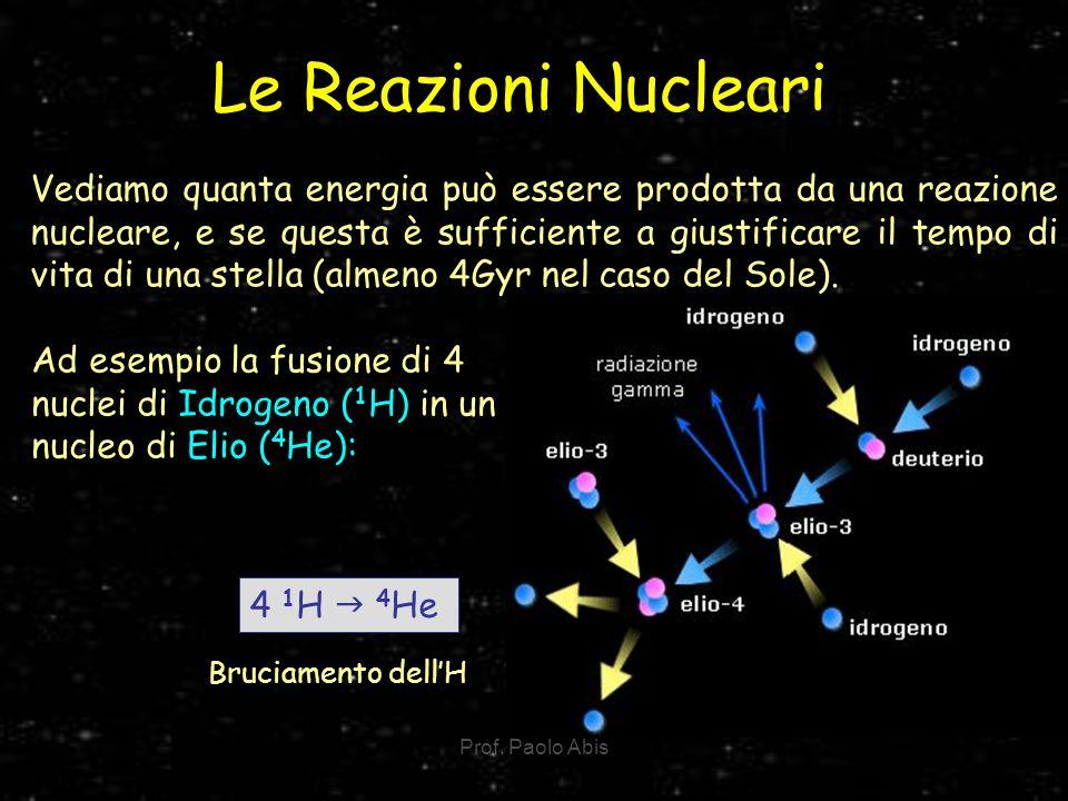 Le Reazioni Nucleari