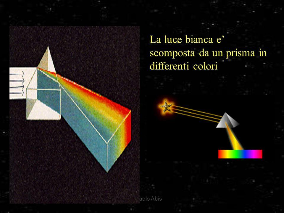 La luce bianca e' scomposta da un prisma in differenti colori