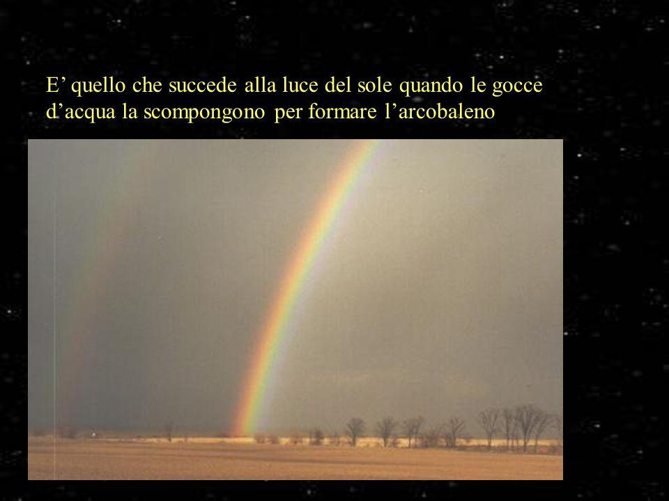 E' quello che succede alla luce del sole quando le gocce d'acqua la scompongono per formare l'arcobaleno