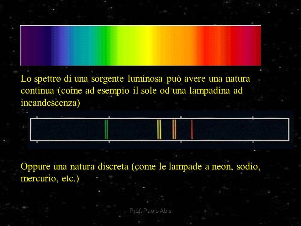 Lo spettro di una sorgente luminosa può avere una natura continua (come ad esempio il sole od una lampadina ad incandescenza)