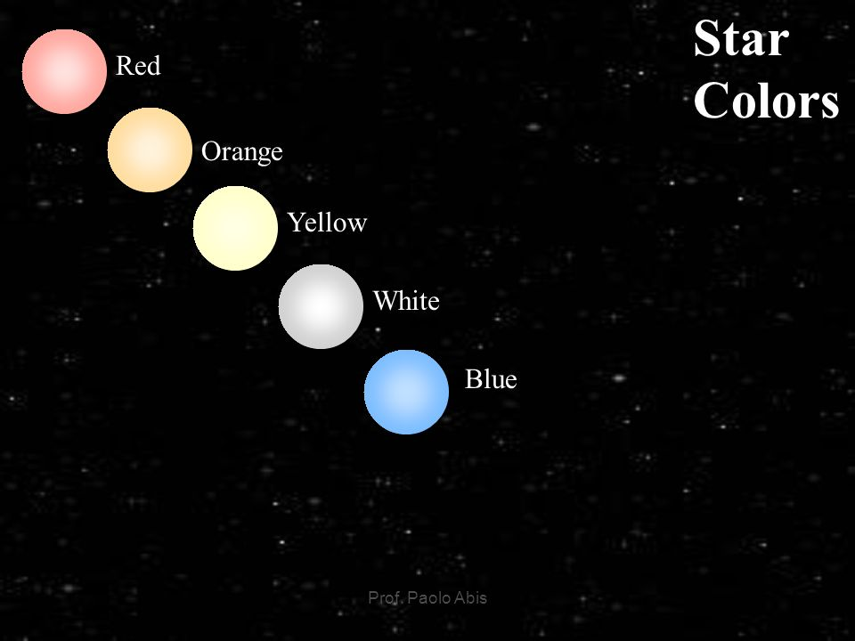 Star Colors Red Orange Yellow White Blue Prof. Paolo Abis