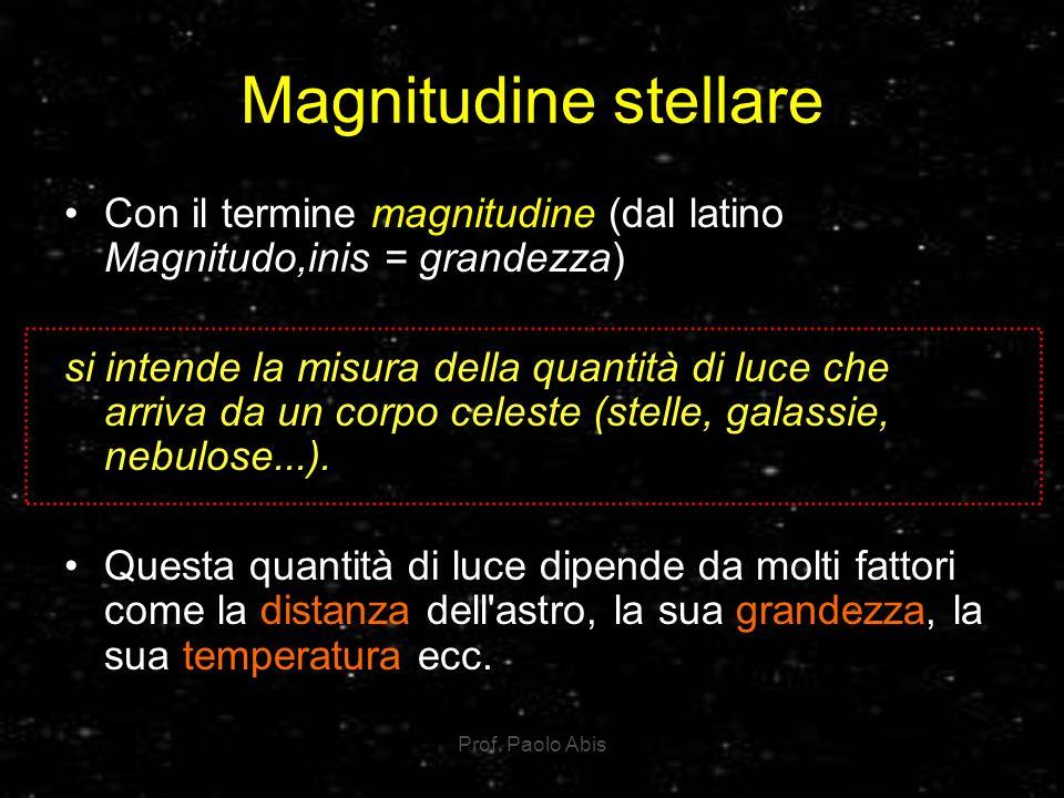 Magnitudine stellare Con il termine magnitudine (dal latino Magnitudo,inis = grandezza)