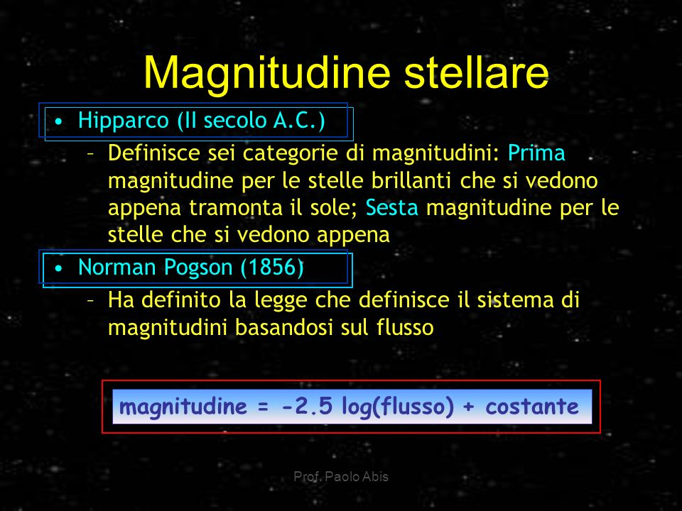 Magnitudine stellare Hipparco (II secolo A.C.)