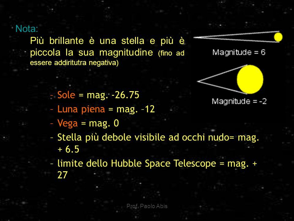 Stella più debole visibile ad occhi nudo= mag. + 6.5