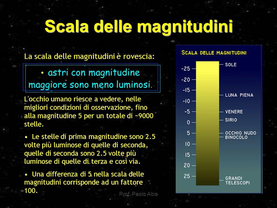 Scala delle magnitudini