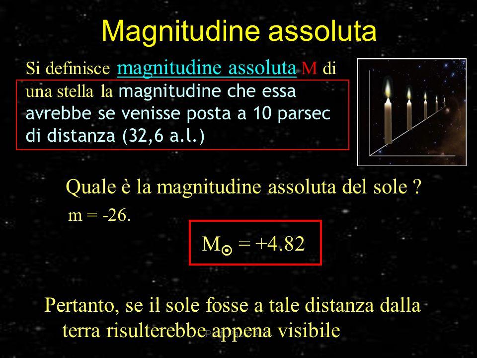 Magnitudine assoluta Quale è la magnitudine assoluta del sole