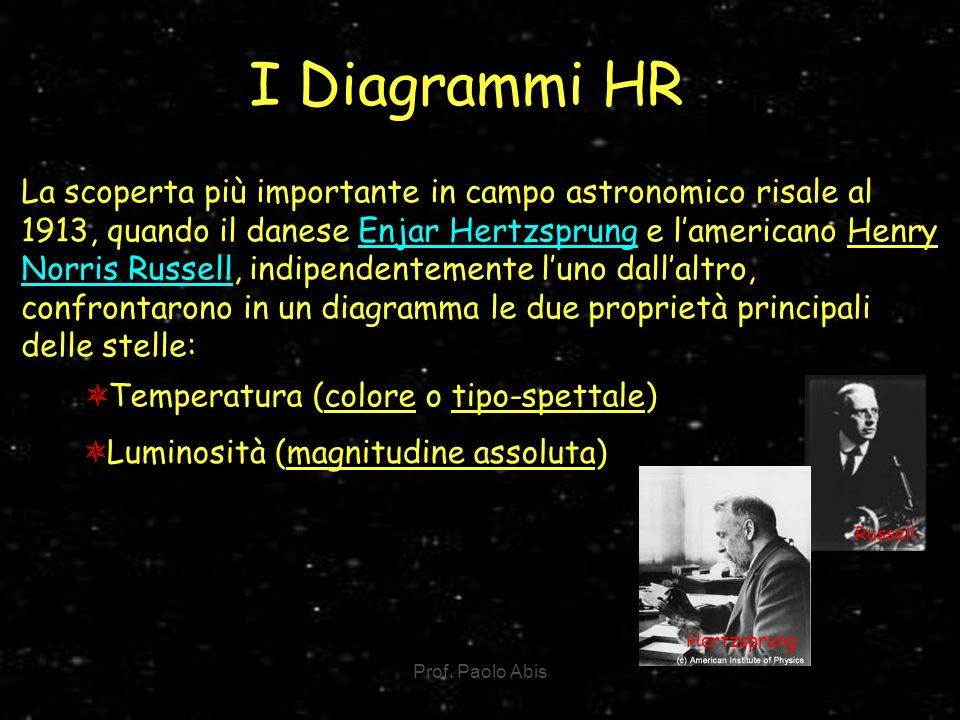I Diagrammi HR