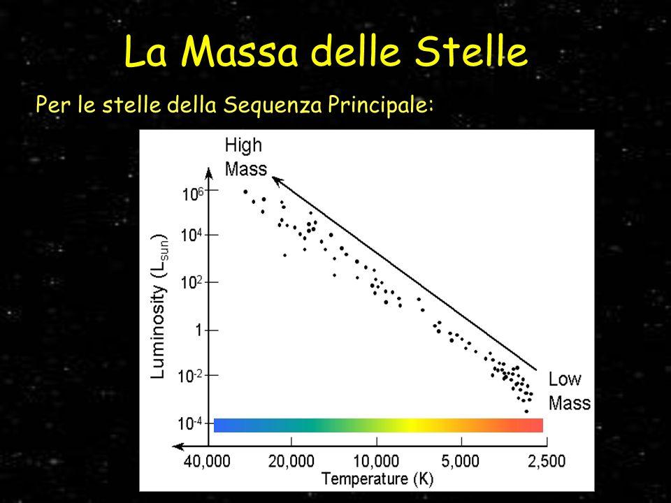 La Massa delle Stelle Per le stelle della Sequenza Principale: