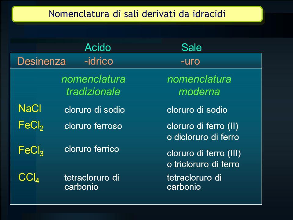 Desinenza Acido Sale -idrico -uro nomenclatura tradizionale