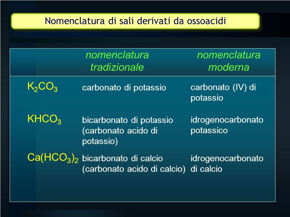 nomenclatura tradizionale nomenclatura moderna
