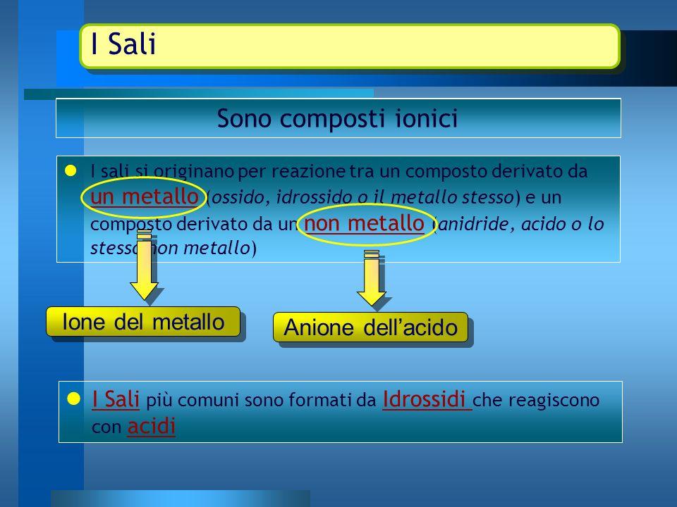 I Sali Sono composti ionici Ione del metallo Anione dell'acido