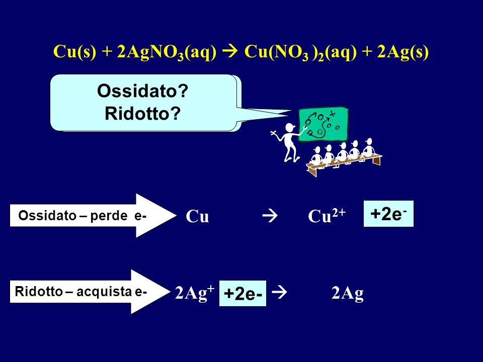 Cu(s) + 2AgNO3(aq)  Cu(NO3 )2(aq) + 2Ag(s)