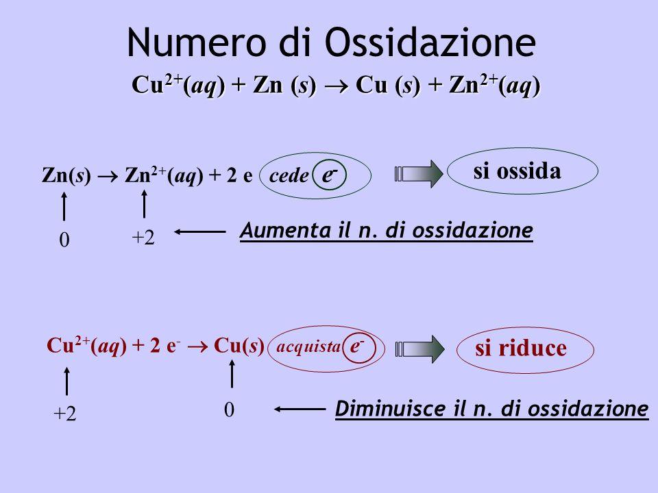 Cu2+(aq) + Zn (s)  Cu (s) + Zn2+(aq)