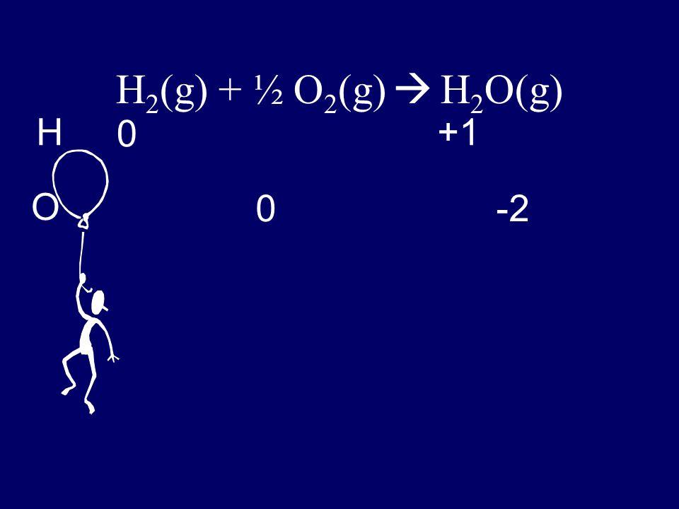 H2(g) + ½ O2(g)  H2O(g) H +1 O -2