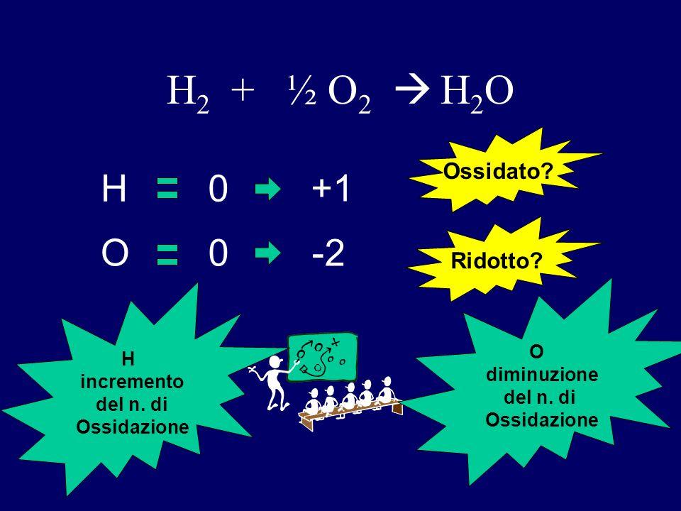 H2 + ½ O2  H2O +1 H -2 O Ossidato Ridotto O H diminuzione