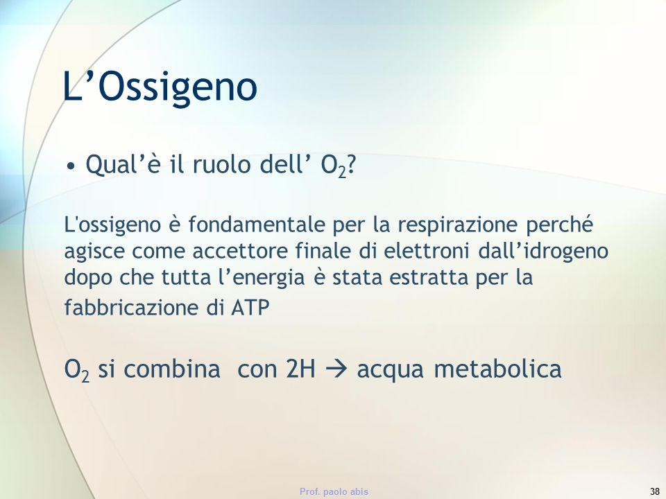 L'Ossigeno Qual'è il ruolo dell' O2