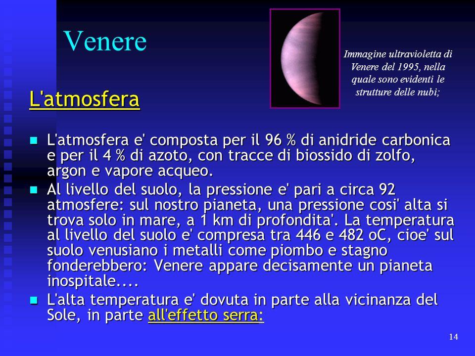 Venere Immagine ultravioletta di Venere del 1995, nella quale sono evidenti le strutture delle nubi;
